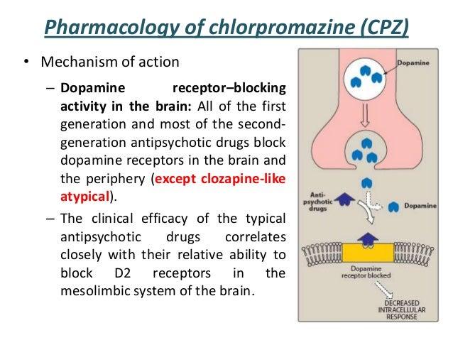 Chlorpromazine Drug Class