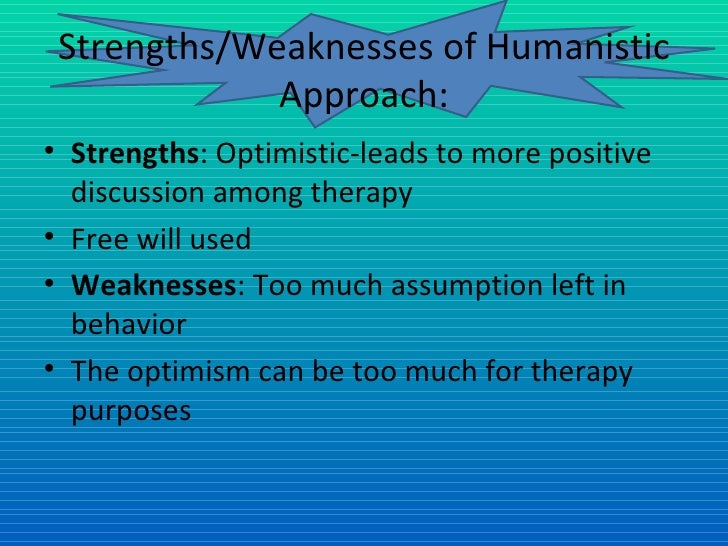strengths and weaknesses of some of the methods used to determine heritability in humans Discussing your strengths and weaknesses can be one of the most difficult parts of the job interview some examples of strengths you might mention include.