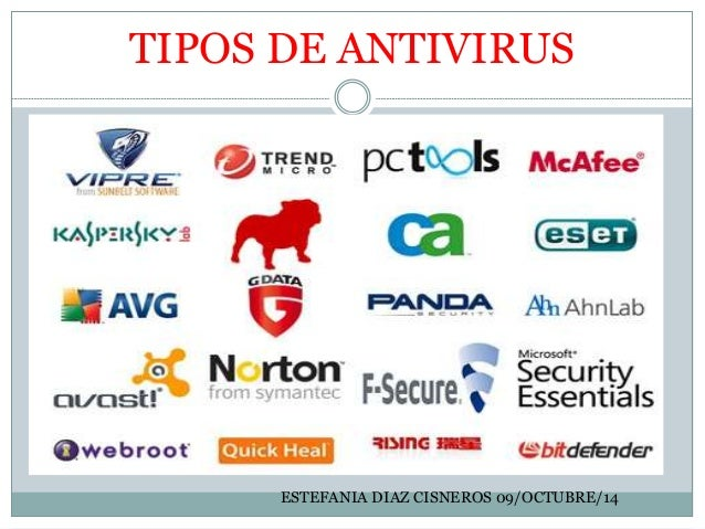 anti software virus