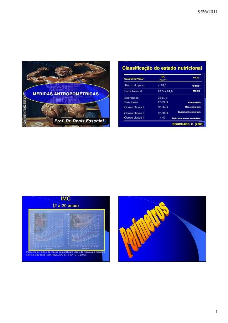 9/26/2011                                                                        Classificação do estado nutricional      ...