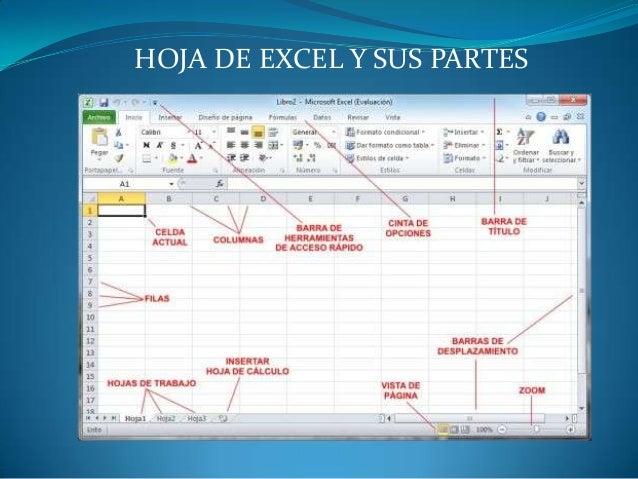HOJA DE EXCEL Y SUS PARTES