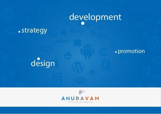 Anubavam Mobile Portfolio