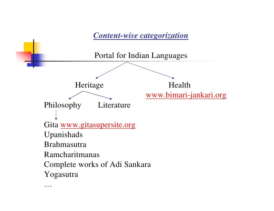 Content-wise categorization               Portal for Indian Languages           Heritage                Health            ...