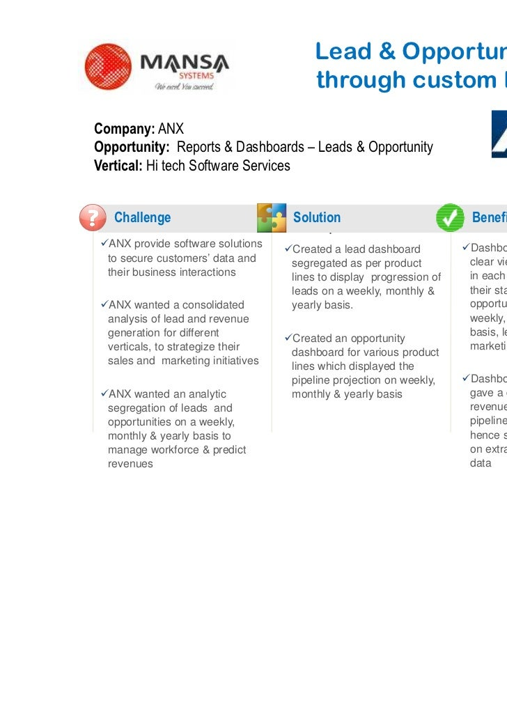 Lead & Opportunity Analysis                                          through custom DashboardsCompany: ANXOpportunity: Rep...