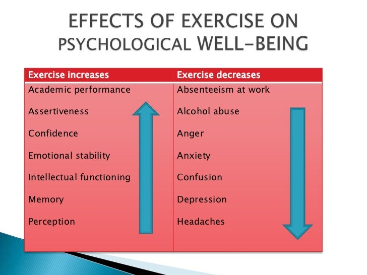the psychological well being and psycho Description: the scales of psychological well-being is a theoretically grounded, multidimensional model of well-being that was designed to include six distinct components of positive psychological functioning including positive self-regard (self-acceptance), mastery of the surrounding environment, quality relations with others, continued growth .