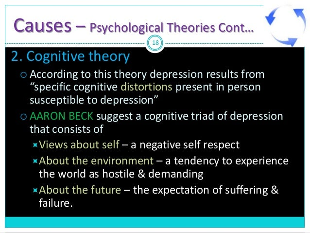 becks cognitive theory of depression essay Cognitive therapy for depression cognitive therapy also known as (ct) is a  form of psychotherapy that was developed by the psychiatrist aaron t beck.