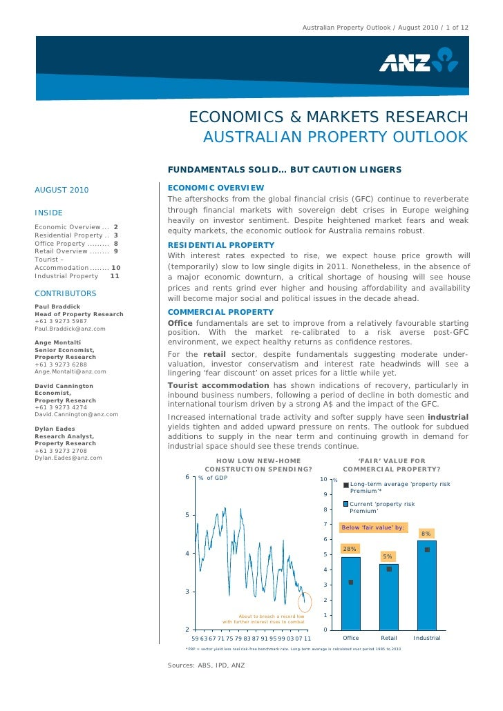 Anz august market research 2010