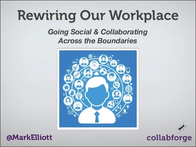 Rewiring Our Workplace Going Social & Collaborating Across the Boundaries  @MarkElliott