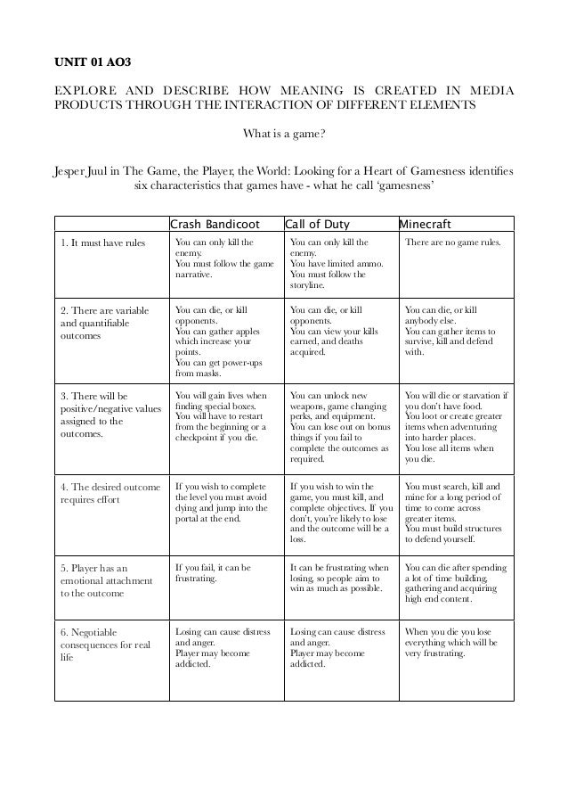 UNIT 01 AO3 EXPLORE AND DESCRIBE HOW MEANING IS CREATED IN MEDIA PRODUCTS THROUGH THE INTERACTION OF DIFFERENT ELEMENTS Wh...