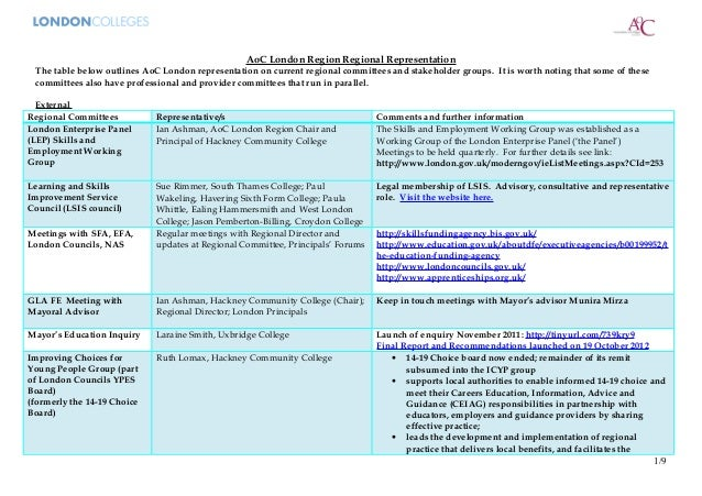 AoC London Representation Table April 2013