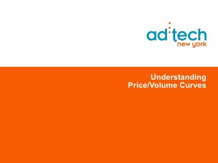 Understanding Price/Volume Curves