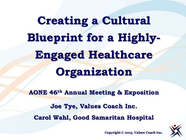 Creating a Cultural Blueprint for a Highly Engaged Healthcare Organization, a presentation by Joe Tye and Carol Wahl for AONE conference