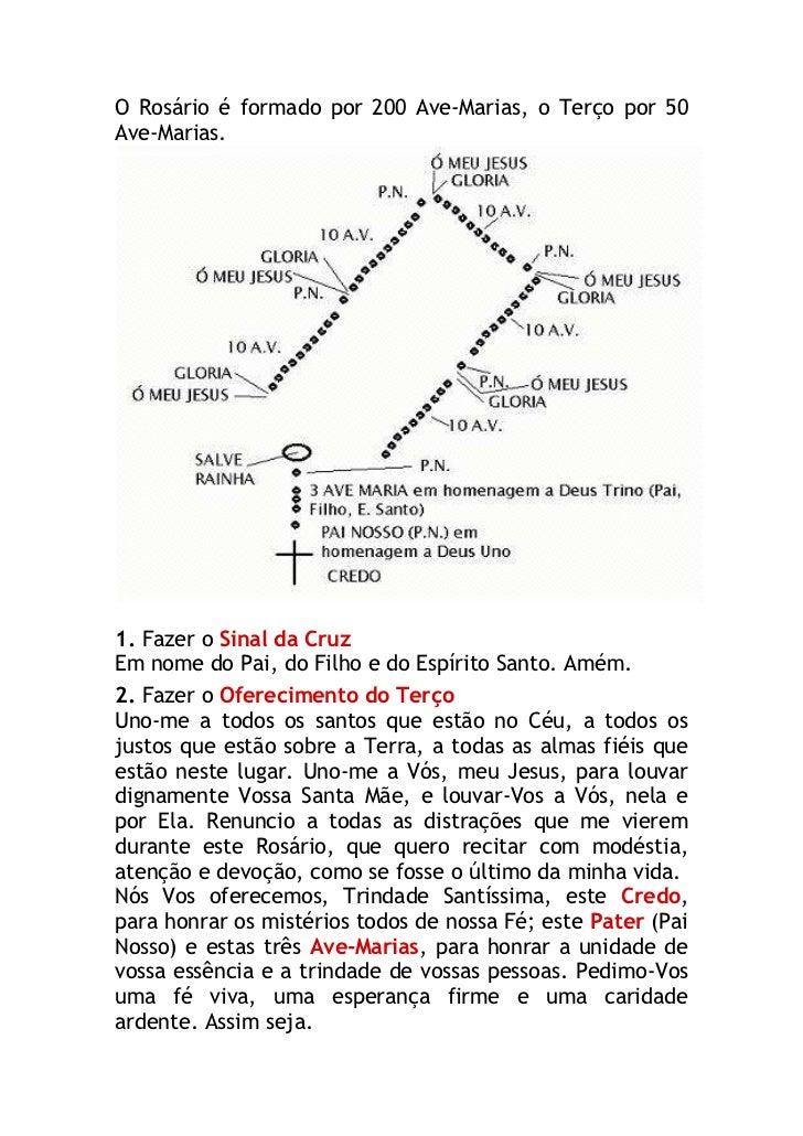 O Rosário é formado por 200 Ave-Marias, o Terço por 50 Ave-Marias.<br /><br />1. Fazer o Sinal da Cruz<br />Em nome do Pa...