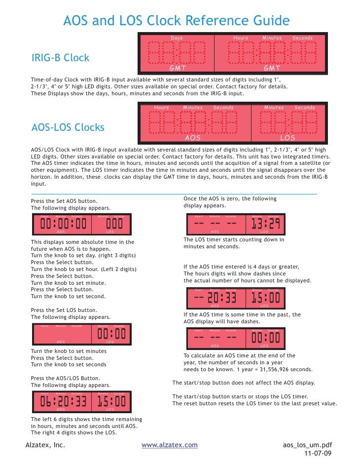 AOS and LOS Clock Reference Guide                                                                Days                     ...