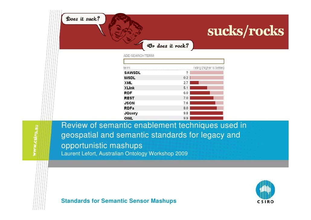 Standards for Semantic Mashups