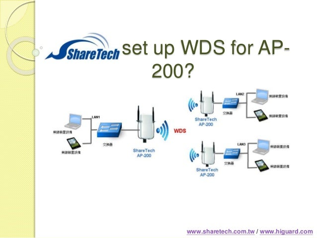 How to set up WDS for AP- 200? www.sharetech.com.tw / www.higuard.com