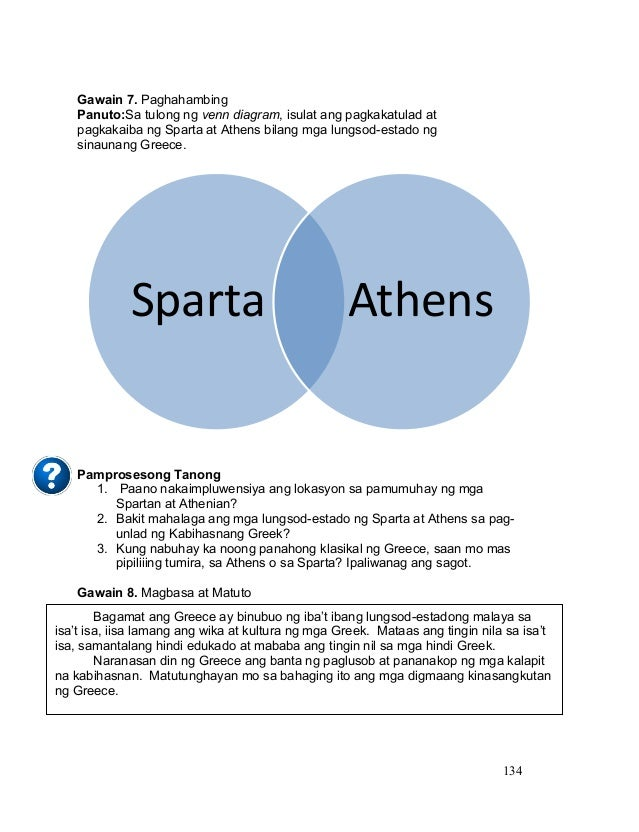 3 Venn Diagram Ng Sparta At Athens Venn At Athens Diagram Sparta Ng