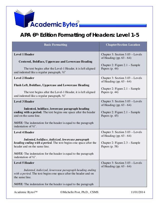 apa 6th format Apa 6th edition what is apa apa stands for american psychological association a way to document sources used within the paper what does apa affect.