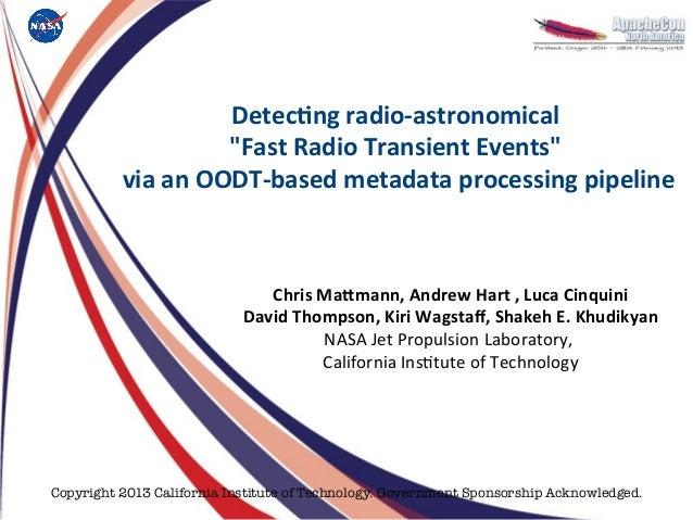 "Detec%ng radio-‐astronomical                             ""Fast Radio Transient Events""                     ..."