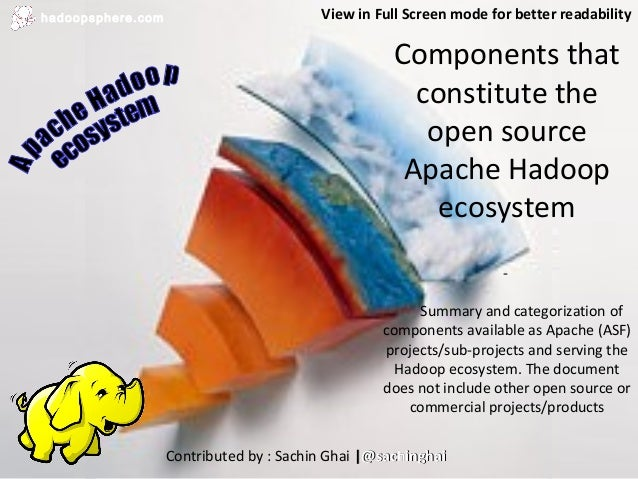 Apache Hadoop ecosystem - March 2013