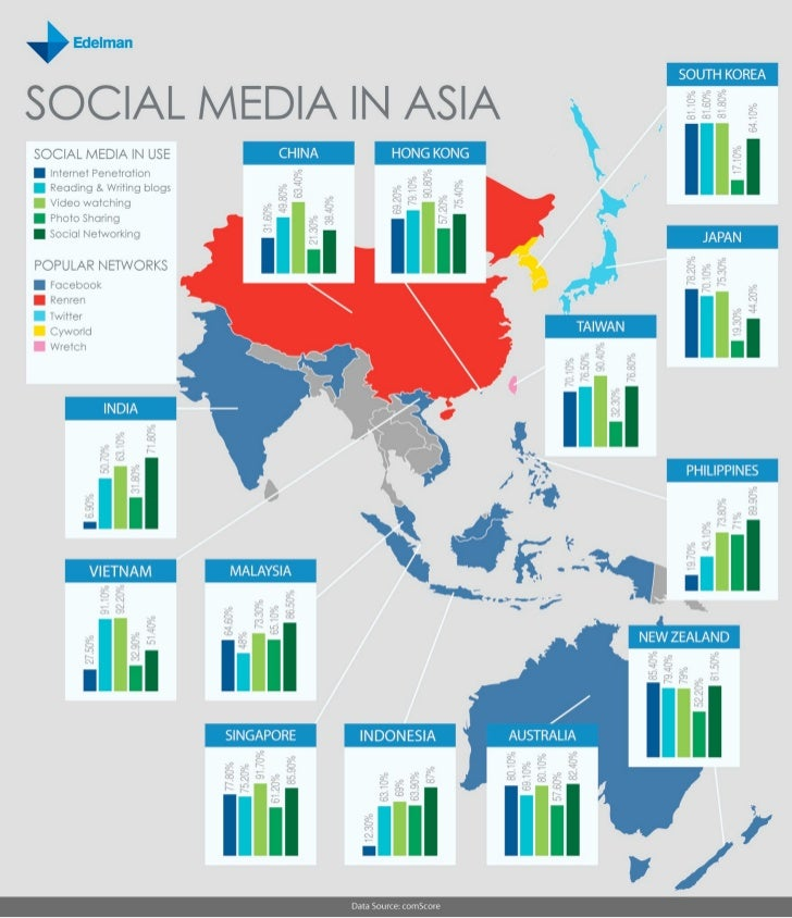 APAC Social Media Map