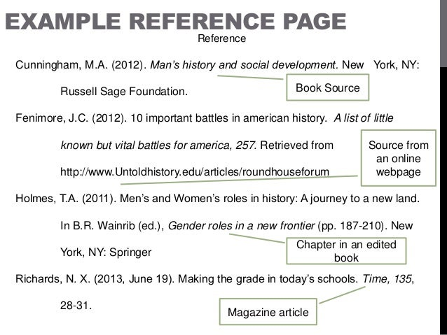 Listing references in apa format examples – Format for List of References