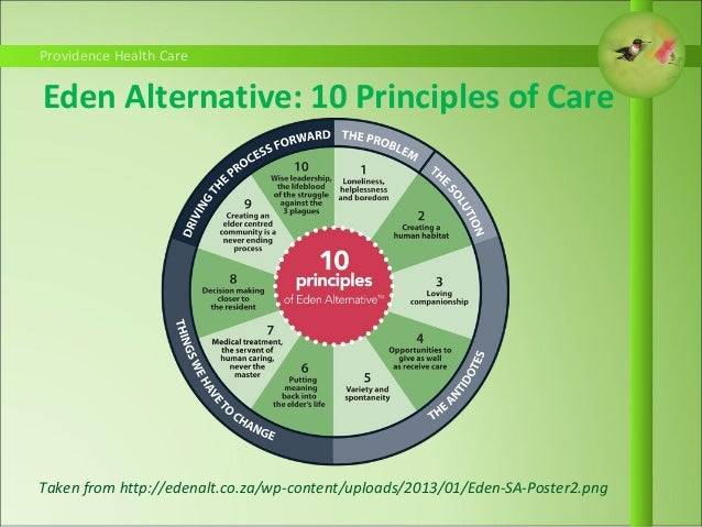Alternative health care settings