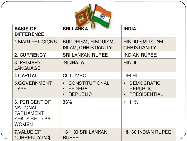 India–Pakistan relations