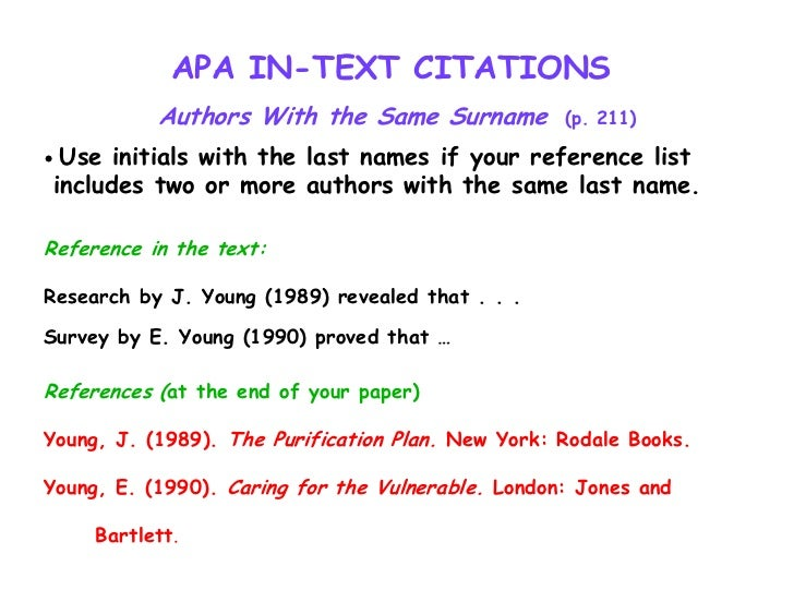 How to name an author in an essay apa