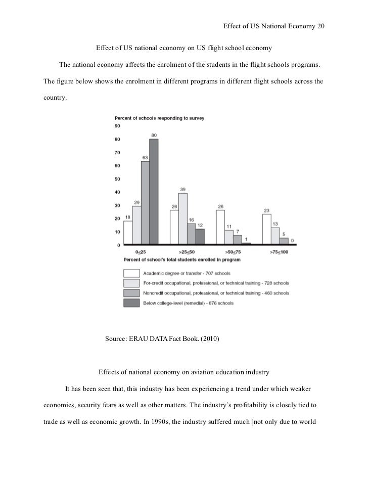 Economic Development apa research paper