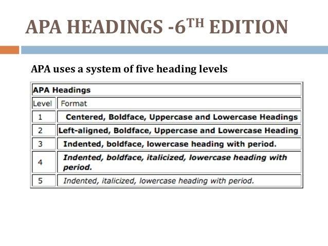 apa paper format headings