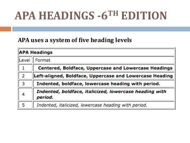 apa 6th edition dissertation headings