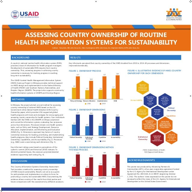 Assessing Country Ownership of Routine Health Information ...
