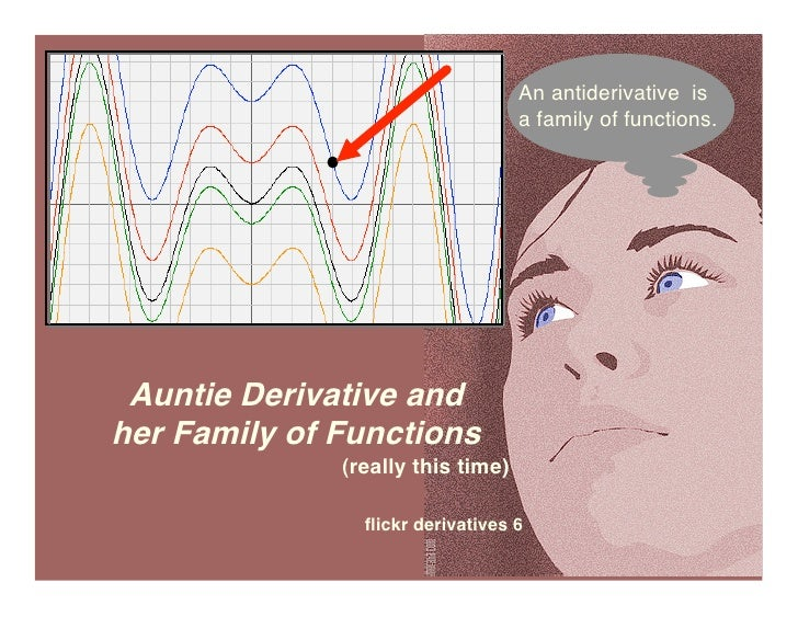 An antiderivative is                                    a family of functions.      Auntie Derivative and her Family of Fu...