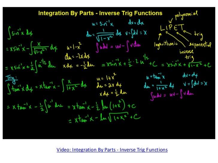Collection of Integration By Parts Worksheet Sharebrowse – Integration Worksheet