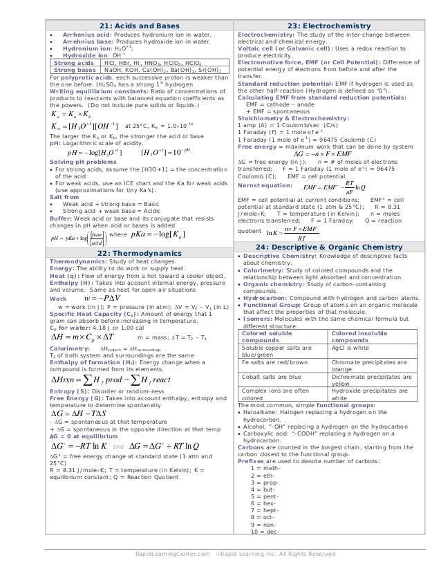 Ap chemistry master_cheatsheet