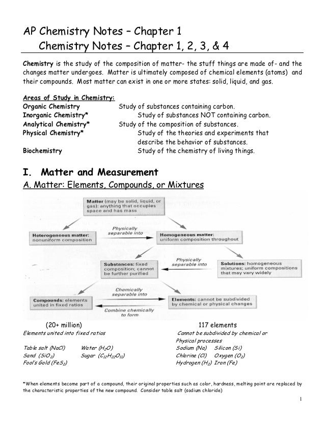 advanced placement chemistry chapters 4 and Advanced placement chemistry, grade 11 or 12 primary course materials:  homework assignments on the evening before chapter exams 4 the course demands student initiative students are provided with answers to problem sets and must initiate any dialogue around specific problems  students learn basic and advanced wet laboratory techniques.
