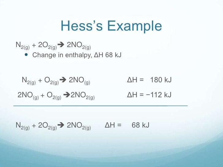 Hess s Example  N2o2
