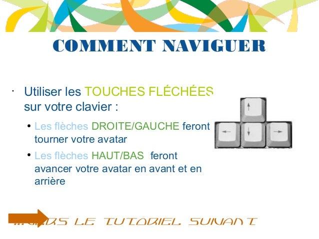 COMMENT NAVIGUER • Utiliser les TOUCHES FLÉCHÉES sur votre clavier : ● Les flèches DROITE/GAUCHE feront tourner votre avat...