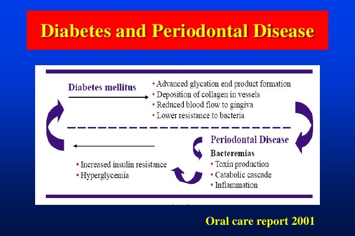 relationship between the disease and nutrition obesity and fitness Obesity and diet-related chronic diseases  6 for more information on the relationship between genetics and obesity, see: harvard school of public health .