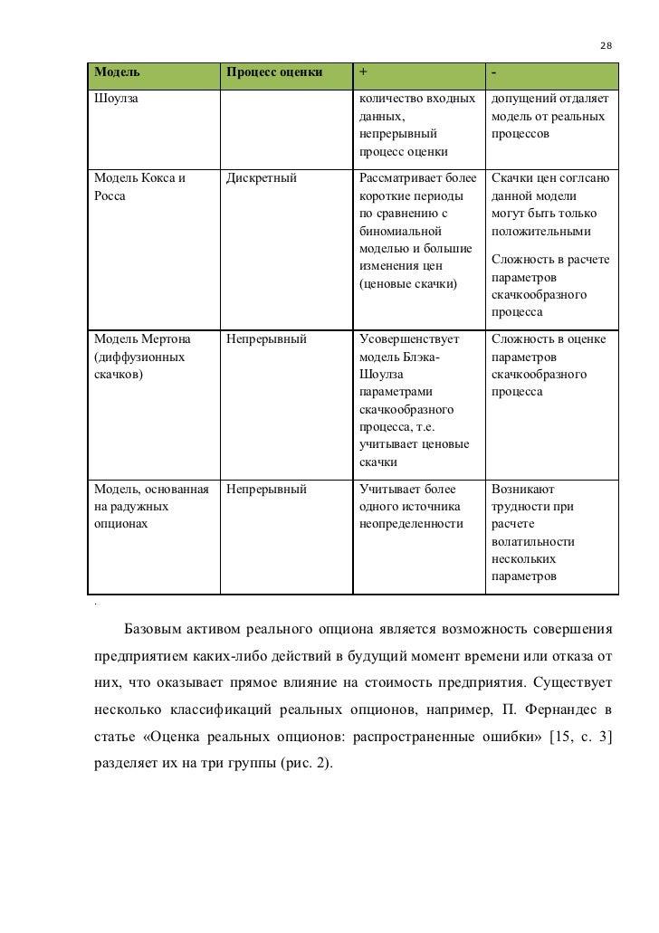 Индикаторы для бинарных опционов на краткосрочном таймфрейме-15