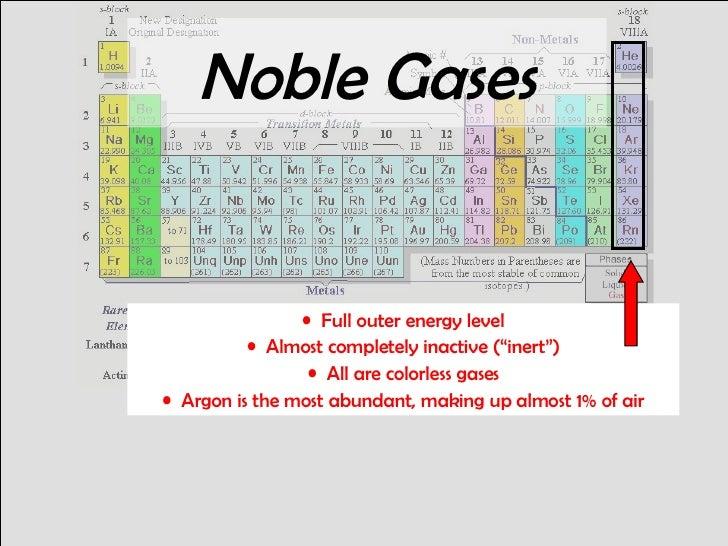 Apeman and Atom... Atomic Radius Size Periodic Table