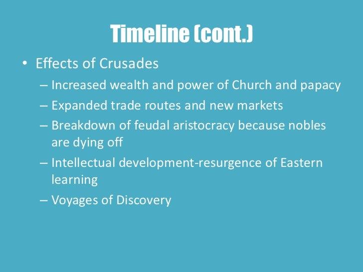 AP European History - Wars of Religion Flashcards ...