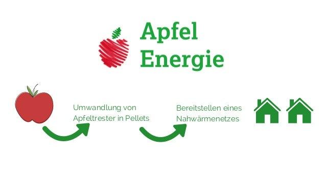 Umwandlung von Apfeltrester in Pellets Bereitstellen eines Nahwärmenetzes