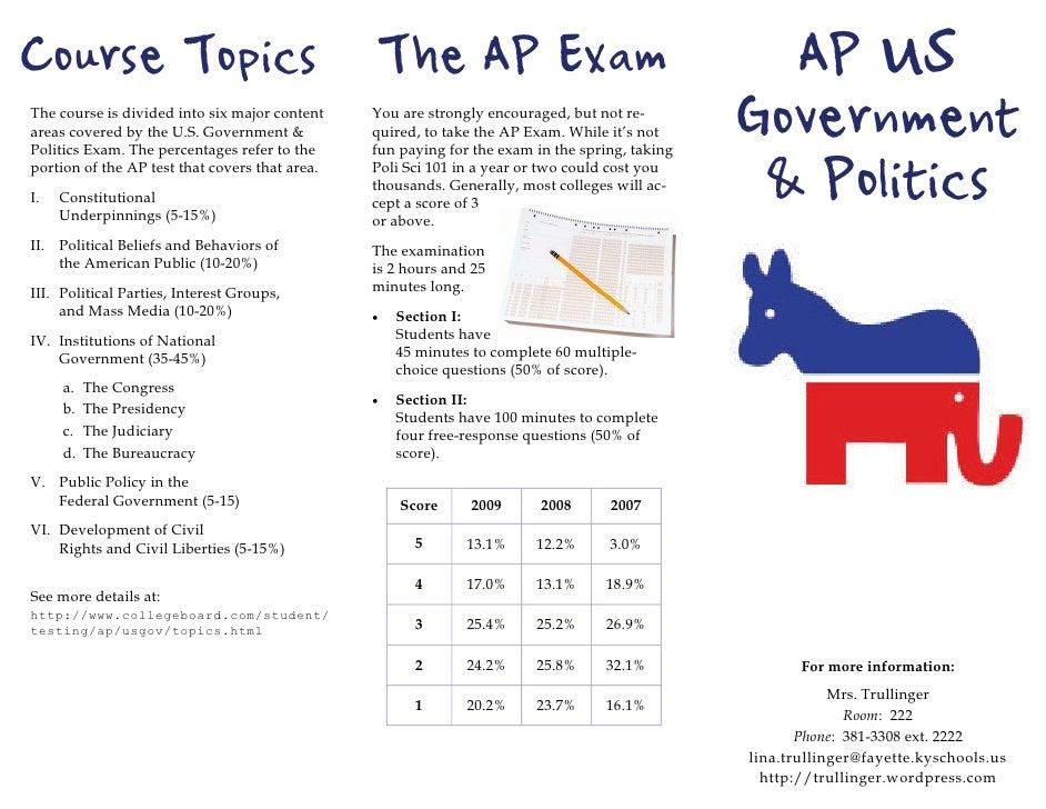 Government Homework Help
