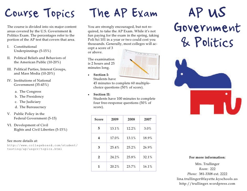 Ap government essay questions