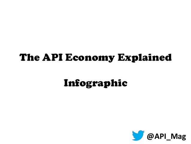The API Economy Infographic