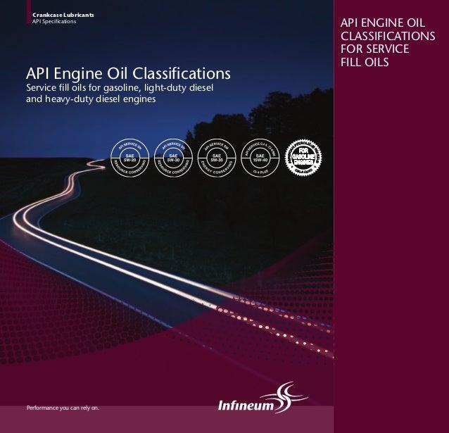 Crankcase Lubricants  API Specifications                                                    API Engine Oil                ...