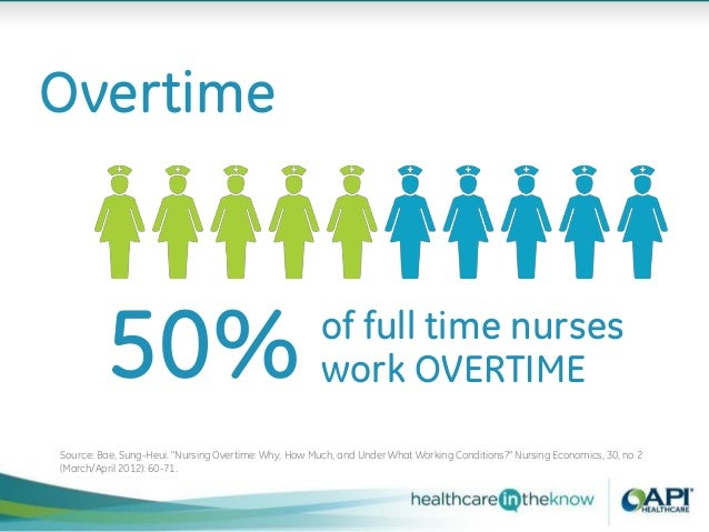 mandatory overtime in nursing essay Free essay: nursing overtime and adverse effects blima marcus hunter college abstract this paper will explore the topic of nursing overtime and its effect on.