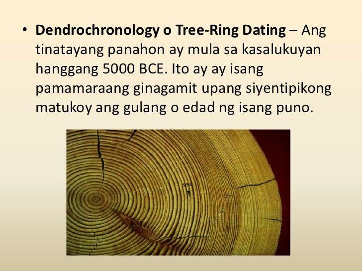 Anu ang radiocarbon dating